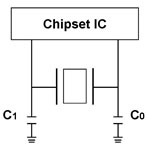 crystal matching test cl load capacitance